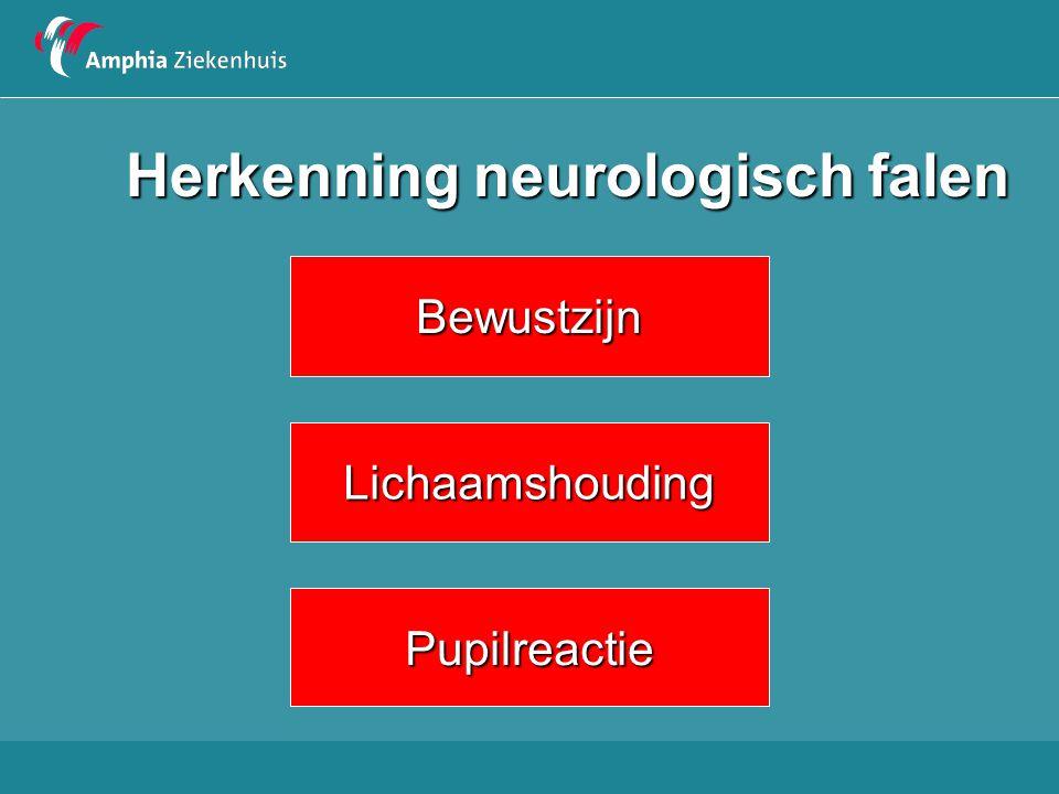 Herkenning neurologisch falen Bewustzijn Lichaamshouding Pupilreactie