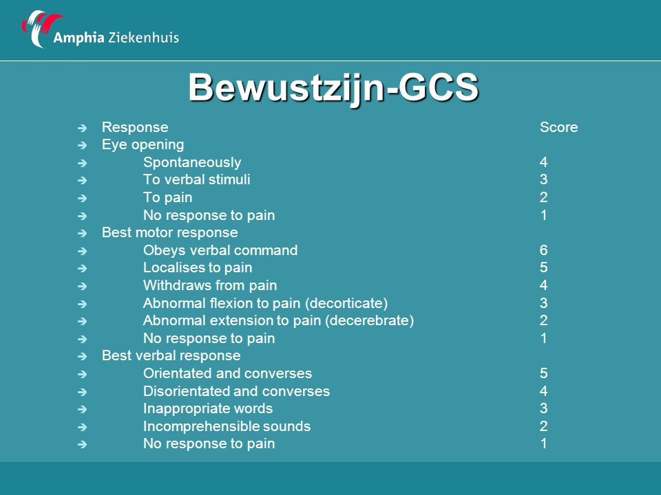 Bewustzijn-GCS  ResponseScore  Eye opening  Spontaneously4  To verbal stimuli3  To pain2  No response to pain1  Best motor response  Obeys ver