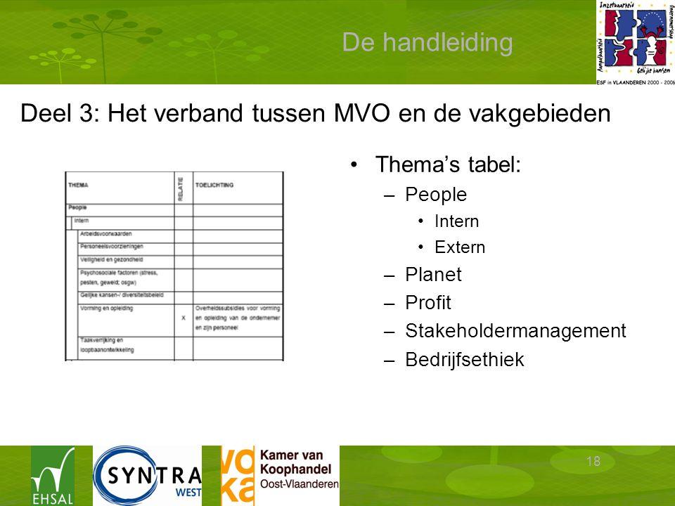 18 De handleiding Thema's tabel: –People Intern Extern –Planet –Profit –Stakeholdermanagement –Bedrijfsethiek Deel 3: Het verband tussen MVO en de vak