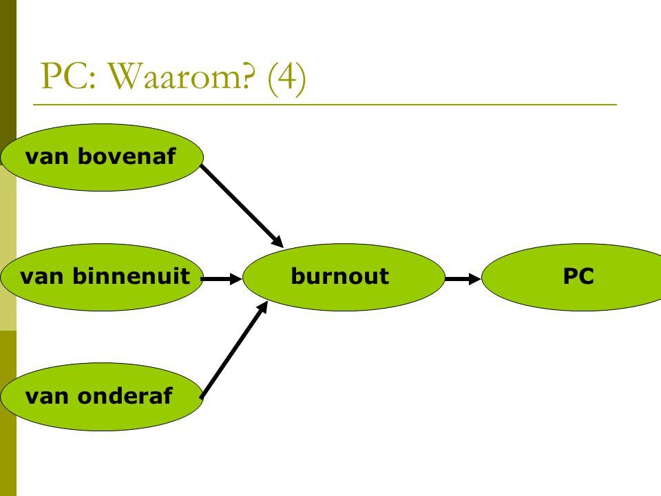 PC: Waarom? (4) van bovenaf van binnenuit van onderaf PCburnout