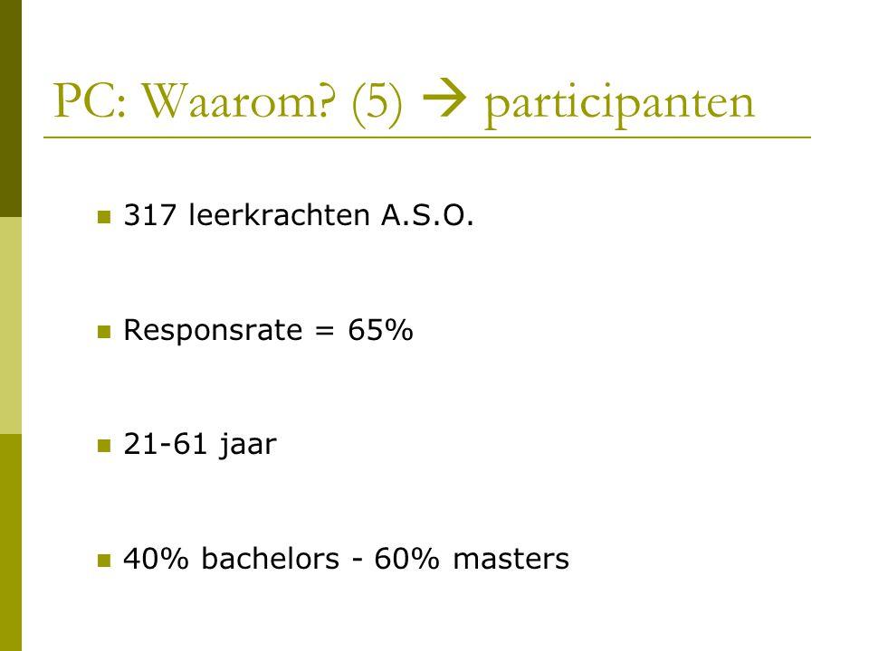 PC: Waarom? (5)  participanten 317 leerkrachten A.S.O. Responsrate = 65% 21-61 jaar 40% bachelors - 60% masters
