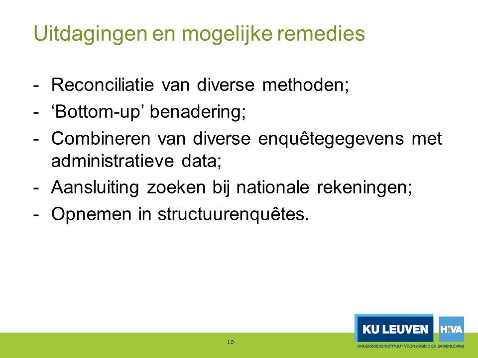 Uitdagingen en mogelijke remedies -Reconciliatie van diverse methoden; -'Bottom-up' benadering; -Combineren van diverse enquêtegegevens met administratieve data; -Aansluiting zoeken bij nationale rekeningen; -Opnemen in structuurenquêtes.