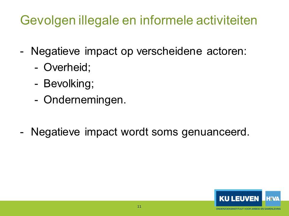 Gevolgen illegale en informele activiteiten -Negatieve impact op verscheidene actoren: -Overheid; -Bevolking; -Ondernemingen.