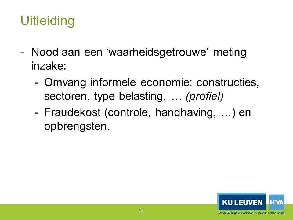 Uitleiding -Nood aan een 'waarheidsgetrouwe' meting inzake: -Omvang informele economie: constructies, sectoren, type belasting, … (profiel) -Fraudekost (controle, handhaving, …) en opbrengsten.