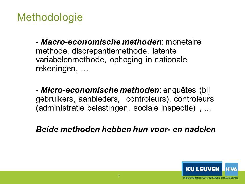 Methodologie - Macro-economische methoden: monetaire methode, discrepantiemethode, latente variabelenmethode, ophoging in nationale rekeningen, … - Micro-economische methoden: enquêtes (bij gebruikers, aanbieders, controleurs), controleurs (administratie belastingen, sociale inspectie),...