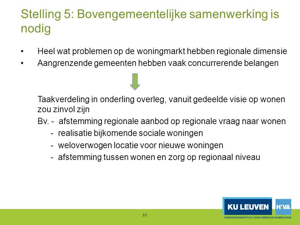 Stelling 5: Bovengemeentelijke samenwerking is nodig Heel wat problemen op de woningmarkt hebben regionale dimensie Aangrenzende gemeenten hebben vaak