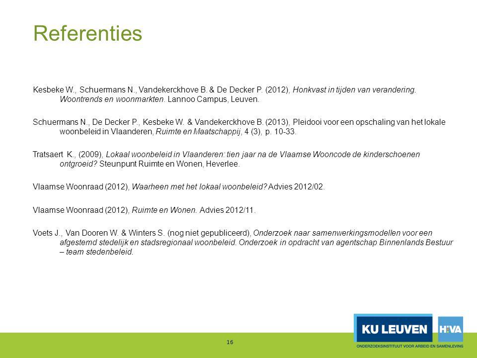 Referenties Kesbeke W., Schuermans N., Vandekerckhove B. & De Decker P. (2012), Honkvast in tijden van verandering. Woontrends en woonmarkten. Lannoo