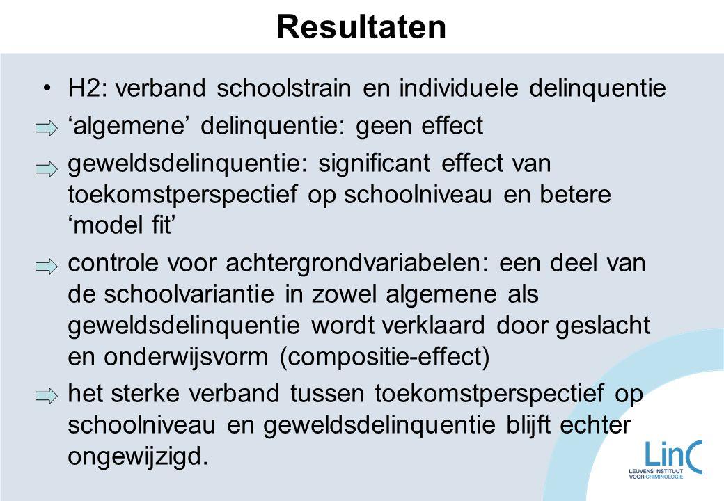 Resultaten H2: verband schoolstrain en individuele delinquentie 'algemene' delinquentie: geen effect geweldsdelinquentie: significant effect van toeko