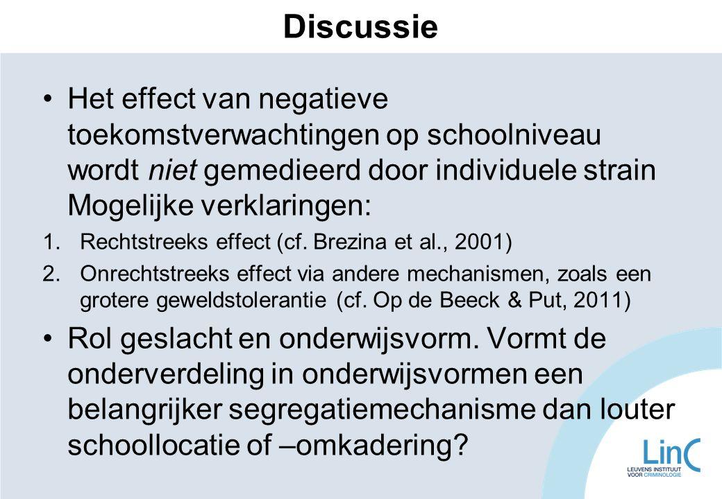 Discussie Het effect van negatieve toekomstverwachtingen op schoolniveau wordt niet gemedieerd door individuele strain Mogelijke verklaringen: 1.Recht