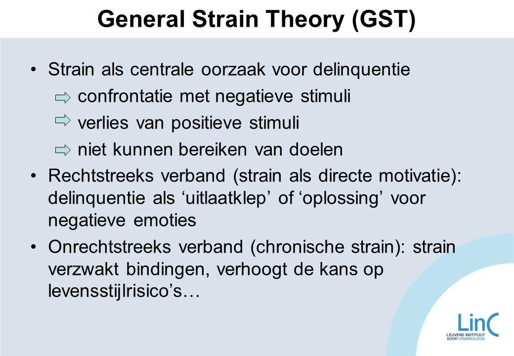 General Strain Theory (GST) Strain als centrale oorzaak voor delinquentie confrontatie met negatieve stimuli verlies van positieve stimuli niet kunnen