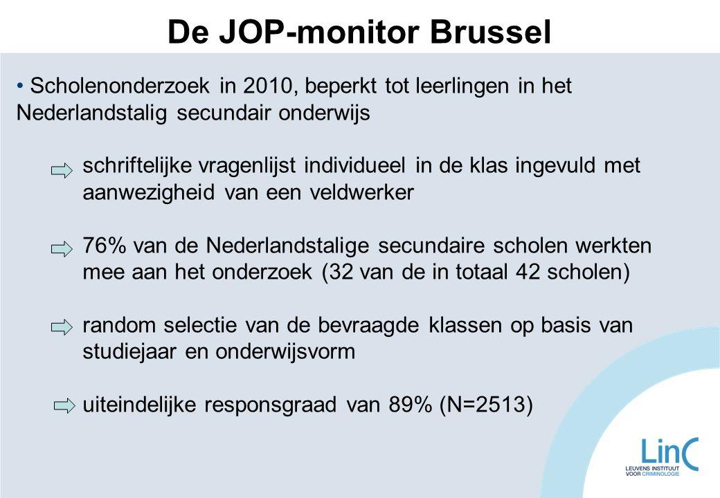 Scholenonderzoek in 2010, beperkt tot leerlingen in het Nederlandstalig secundair onderwijs schriftelijke vragenlijst individueel in de klas ingevuld