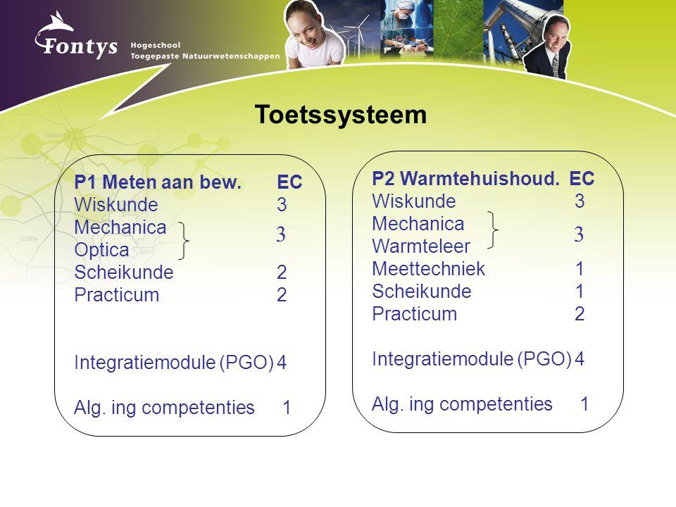 Toetssysteem P1 Meten aan bew.EC Wiskunde 3 Mechanica Optica Scheikunde 2 Practicum2 Integratiemodule (PGO)4 Alg. ing competenties 1 P2 Warmtehuishoud