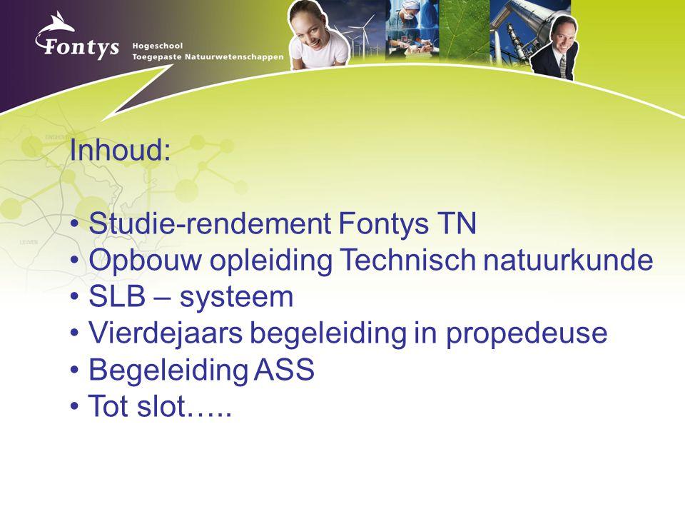 Inhoud: Studie-rendement Fontys TN Opbouw opleiding Technisch natuurkunde SLB – systeem Vierdejaars begeleiding in propedeuse Begeleiding ASS Tot slot
