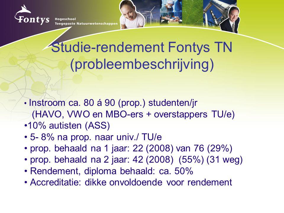 Studie-rendement Fontys TN (probleembeschrijving) Instroom ca. 80 á 90 (prop.) studenten/jr (HAVO, VWO en MBO-ers + overstappers TU/e) 10% autisten (A