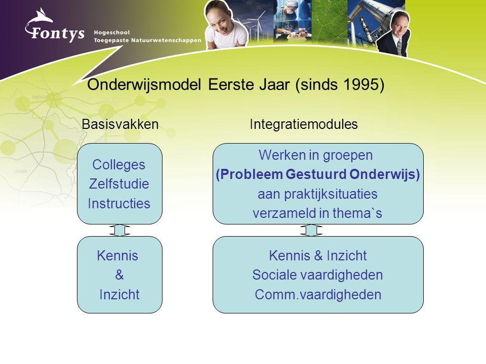 Onderwijsmodel Eerste Jaar (sinds 1995) Basisvakken Colleges Zelfstudie Instructies Kennis & Inzicht Integratiemodules Werken in groepen (Probleem Ges