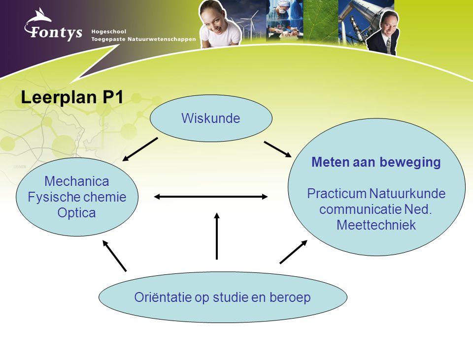 Wiskunde Mechanica Fysische chemie Optica Meten aan beweging Practicum Natuurkunde communicatie Ned. Meettechniek Oriëntatie op studie en beroep Leerp