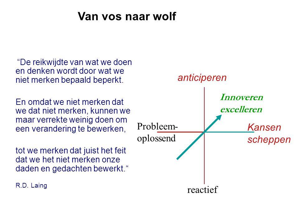 De wolf: autonome weg Maakt afspraken (regels) om beter te werken Onderzoekt het nieuwe..