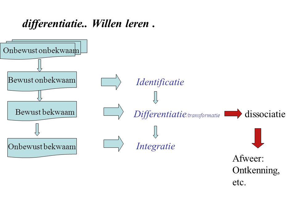 differentiatie..Willen leren.