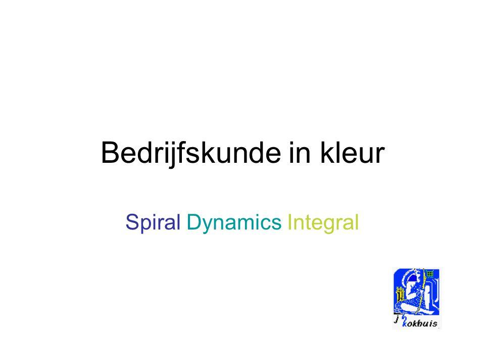 Bedrijfskunde in kleur Spiral Dynamics Integral