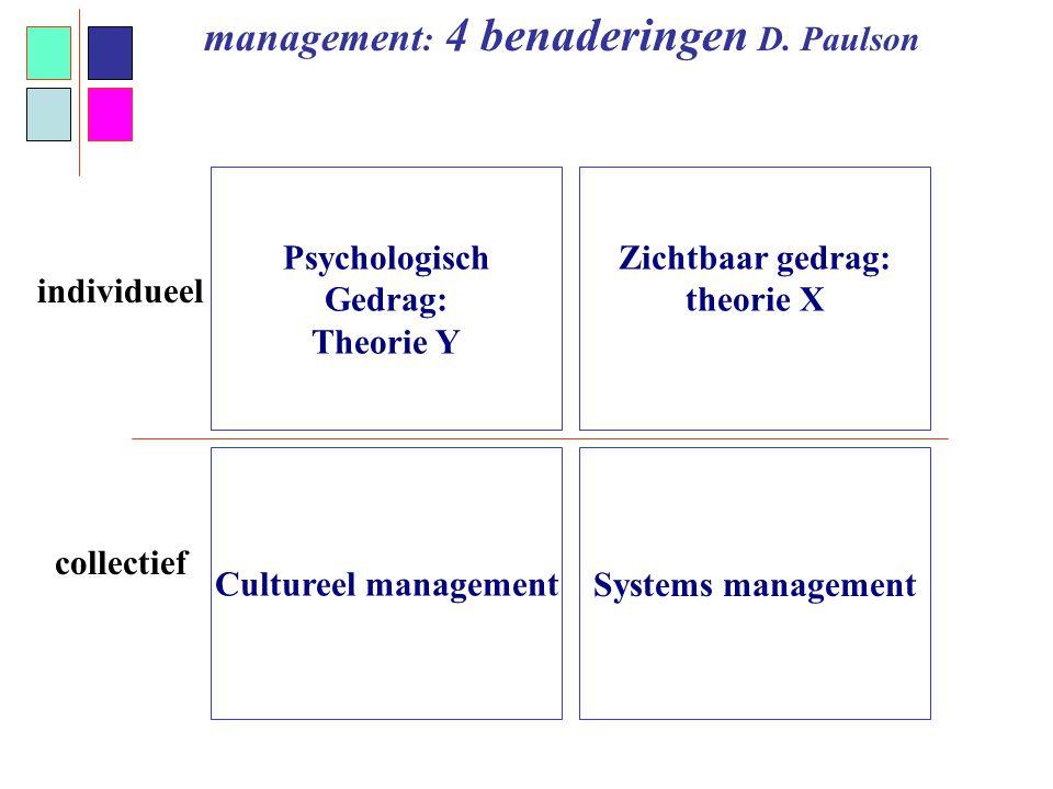 Psychologisch Gedrag: Theorie Y Zichtbaar gedrag: theorie X Cultureel managementSystems management management : 4 benaderingen D. Paulson individueel
