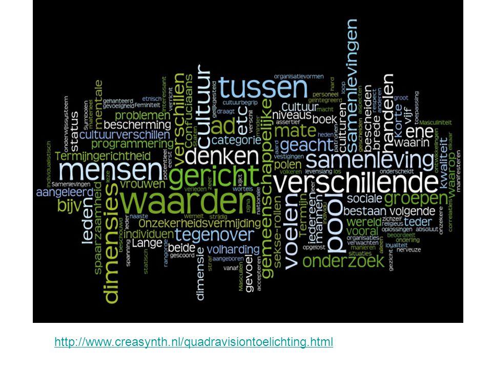 Type leiderschap: http://www.creasynth.nl/leadershipindex.html http://www.creasynth.nl/leadershipindex.html Type organisatie: http://www.creasynth.nl/SDOrganisaties.pdf http://www.creasynth.nl/SDOrganisaties.pdf