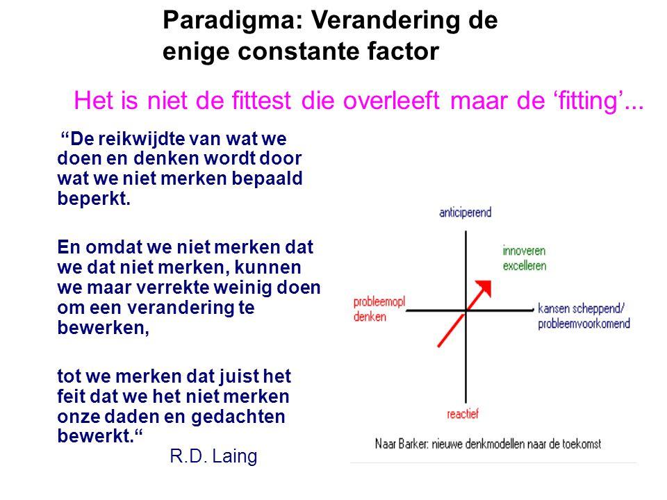 """Paradigma: Verandering de enige constante factor """"De reikwijdte van wat we doen en denken wordt door wat we niet merken bepaald beperkt. En omdat we n"""