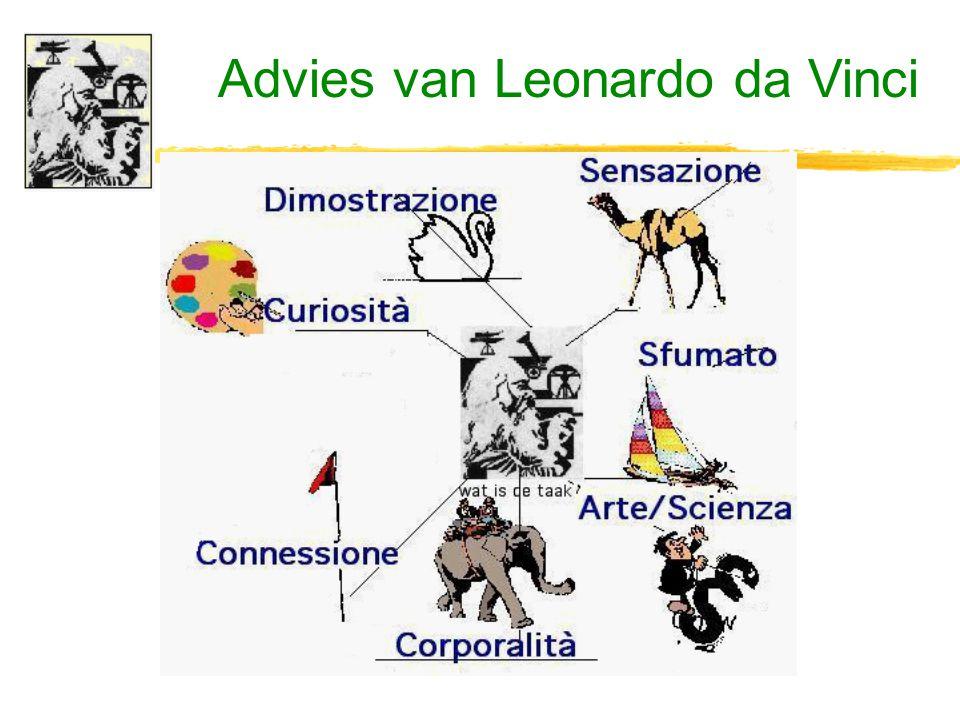 CREATIVITEIT Het geluid van de wind in de pijnbomen.. Op een schilderij. 7 aandachtspunten Volgens L. Da Vinci geïnspireerd door Denken als Leonardo d