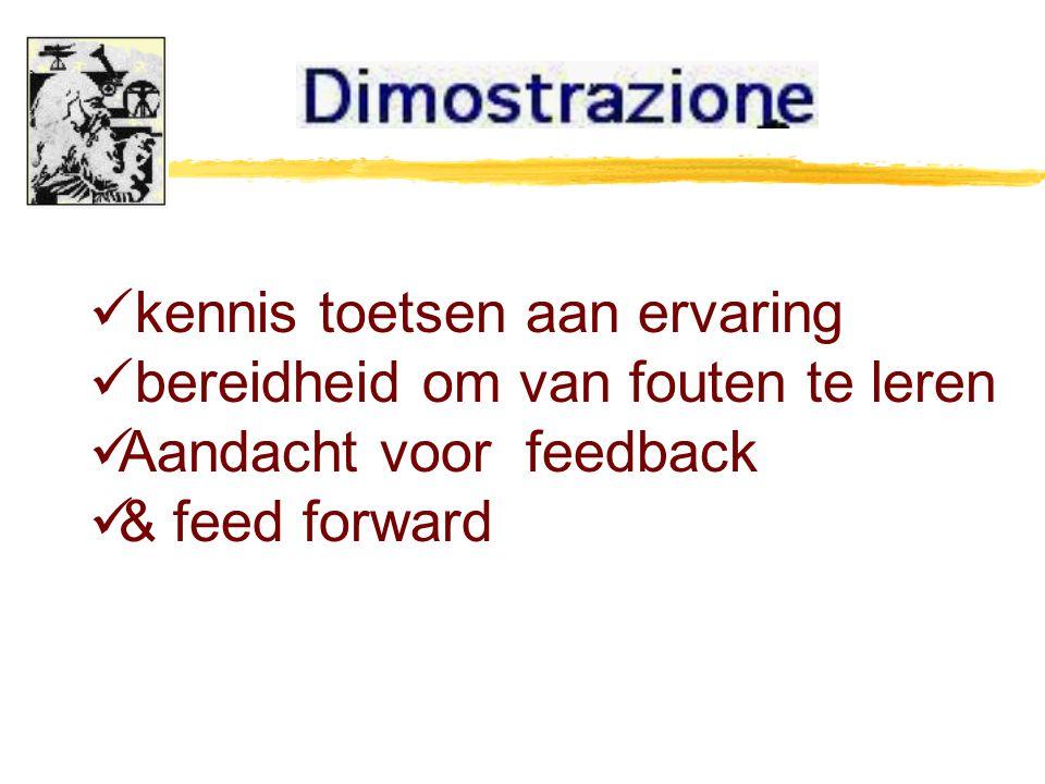 kennis toetsen aan ervaring bereidheid om van fouten te leren Aandacht voor feedback & feed forward