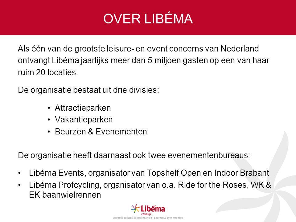 KERNCIJFERS Aantal medewerkers: 915 (FTE s 476) Aantal locaties: : 22 Bezoekersaantallen: ruim 5,1 miljoen per jaar Omzet: € 70 miljoen Balanstotaal: € 175 miljoen Bankschuld % balanstotaal: 17% Libéma is een familiebedrijf met een focus op de Nederlandse markt.