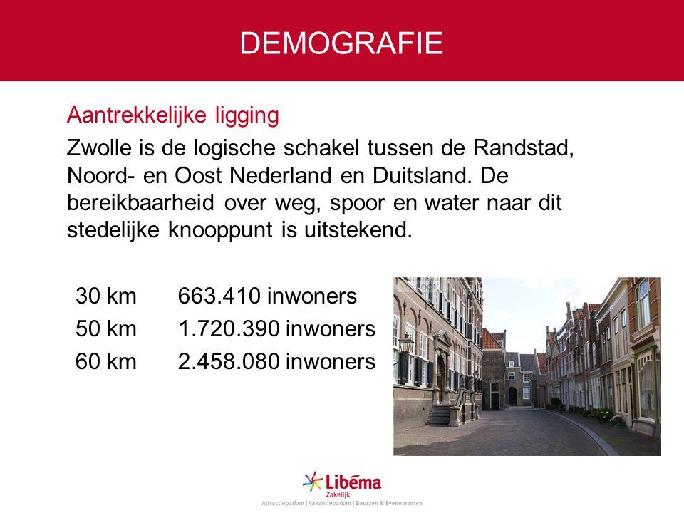 DEMOGRAFIE Aantrekkelijke ligging Zwolle is de logische schakel tussen de Randstad, Noord- en Oost Nederland en Duitsland. De bereikbaarheid over weg,