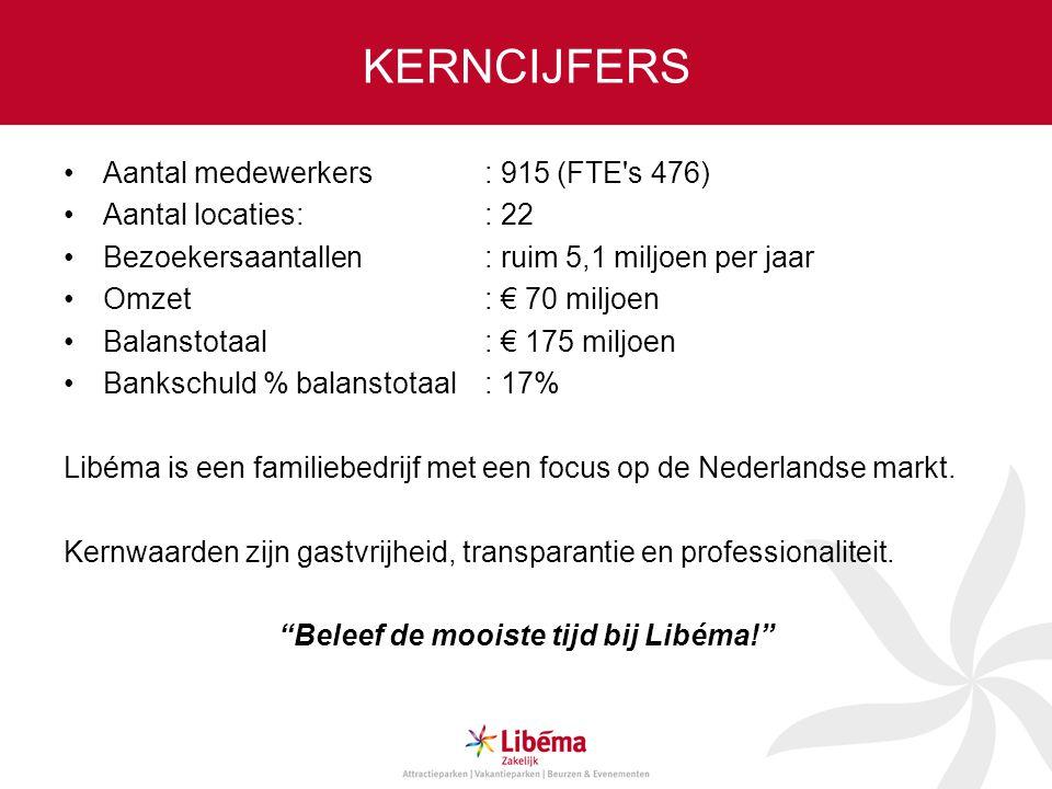 KERNCIJFERS Aantal medewerkers: 915 (FTE's 476) Aantal locaties: : 22 Bezoekersaantallen: ruim 5,1 miljoen per jaar Omzet: € 70 miljoen Balanstotaal: