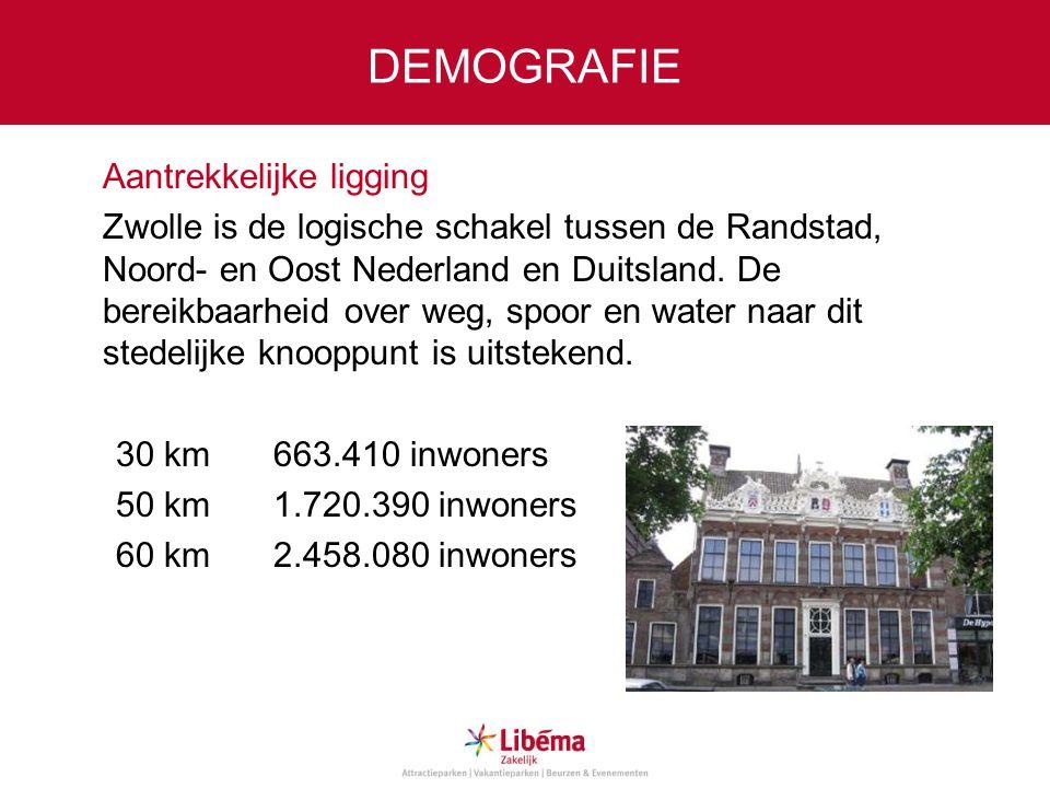 DEMOGRAFIE Aantrekkelijke ligging Zwolle is de logische schakel tussen de Randstad, Noord- en Oost Nederland en Duitsland.