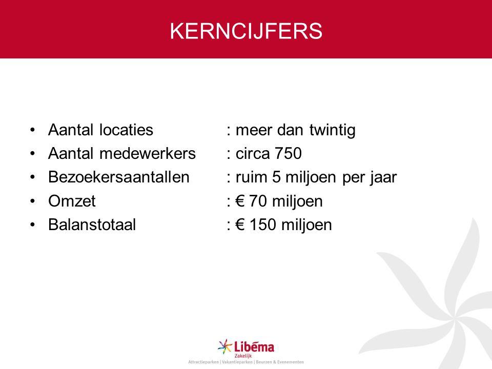 KERNCIJFERS Aantal locaties: meer dan twintig Aantal medewerkers: circa 750 Bezoekersaantallen: ruim 5 miljoen per jaar Omzet: € 70 miljoen Balanstotaal: € 150 miljoen