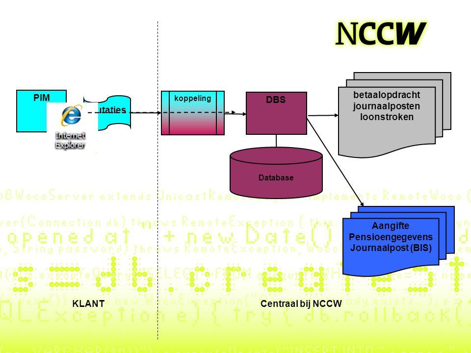 PIM DBS koppeling Mutaties Database betaalopdracht journaalposten loonstroken Aangifte Pensioengegevens Journaalpost (BIS) KLANT Centraal bij NCCW