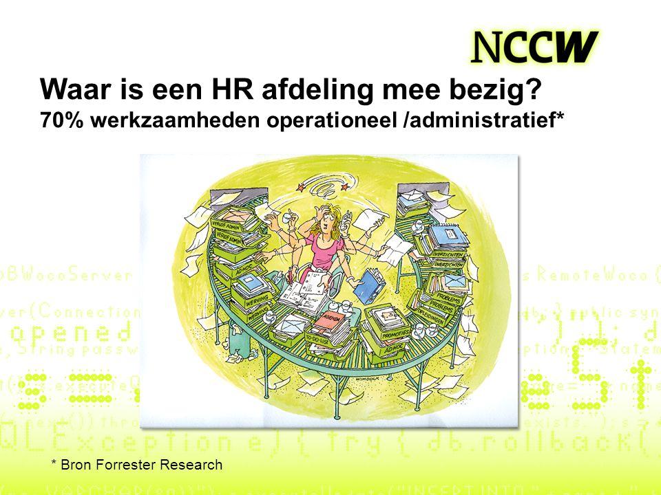 Waar is een HR afdeling mee bezig? 70% werkzaamheden operationeel /administratief* * Bron Forrester Research