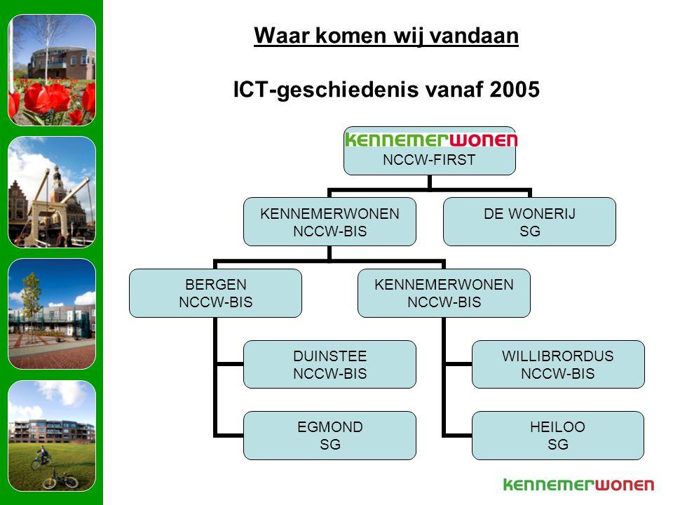 Waar komen wij vandaan ICT-geschiedenis vanaf 2005
