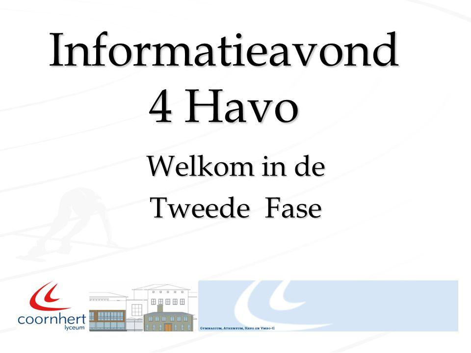 Informatieavond 4 Havo Welkom in de Tweede Fase
