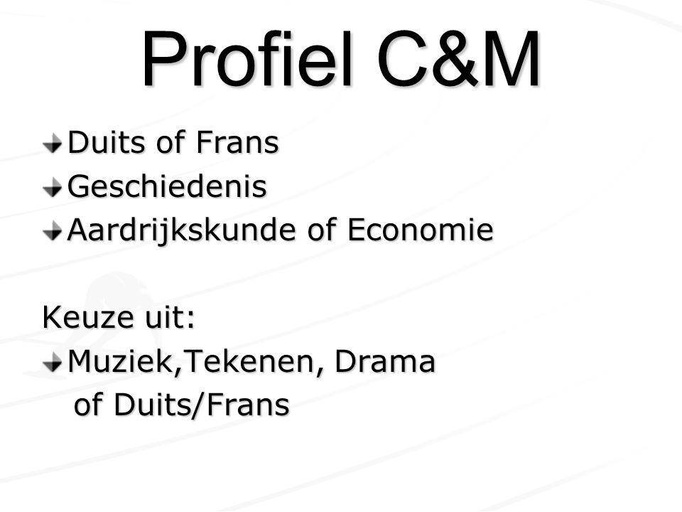 Profiel E&M Economie Wiskunde A of Wiskunde B Geschiedenis Keuze uit: M&O, Aardrijkskunde, Frans of Duits