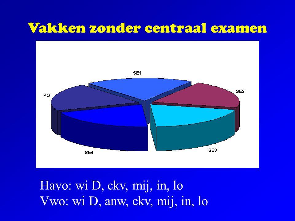 Havo: wi D, ckv, mij, in, lo Vwo: wi D, anw, ckv, mij, in, lo Vakken zonder centraal examen