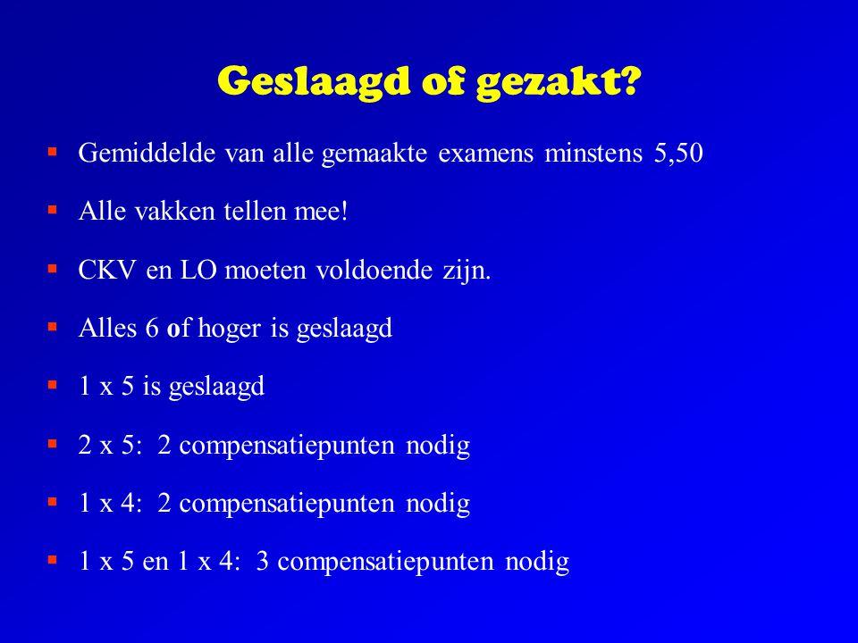 Vragen. Mentor  Decaan:Mw. Engel (HAVO) a.engel@coornhert.nl Mw.