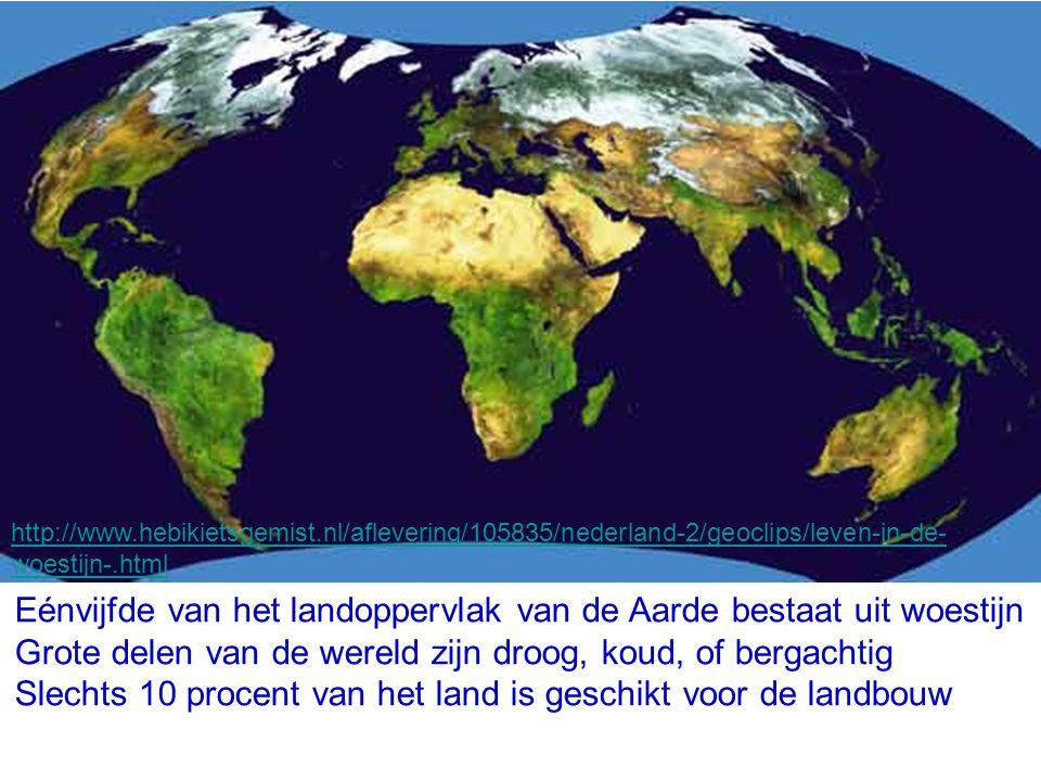 Eénvijfde van het landoppervlak van de Aarde bestaat uit woestijn Grote delen van de wereld zijn droog, koud, of bergachtig Slechts 10 procent van het