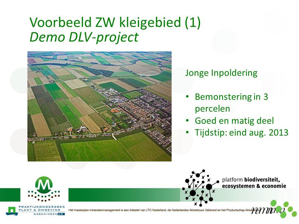 Voorbeeld ZW kleigebied (1) Demo DLV-project Jonge Inpoldering Bemonstering in 3 percelen Goed en matig deel Tijdstip: eind aug. 2013