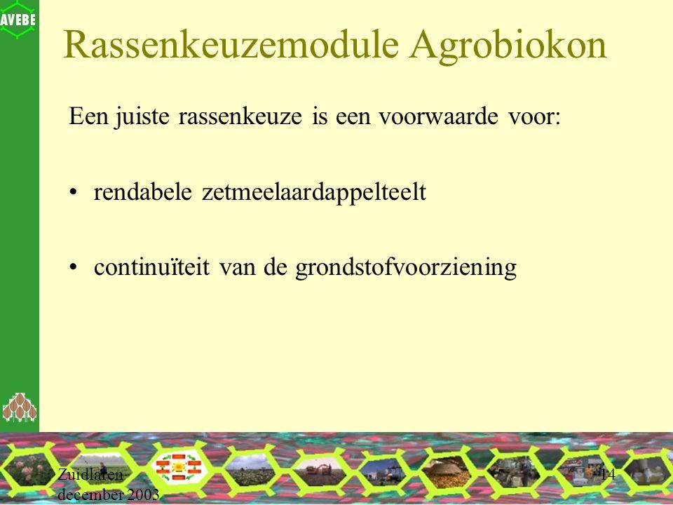 Zuidlaren december 2003 14 Rassenkeuzemodule Agrobiokon Een juiste rassenkeuze is een voorwaarde voor: rendabele zetmeelaardappelteelt continuïteit van de grondstofvoorziening