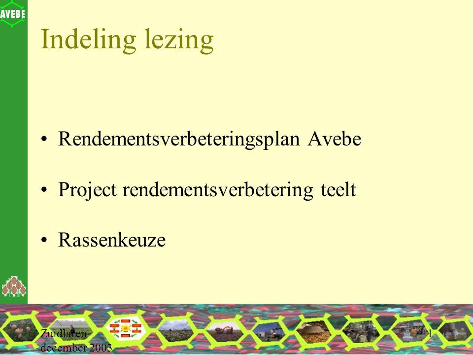 Zuidlaren december 2003 2 Aanleiding rendementsverbeteringsplan Continuïteit grondstofvoorziening Continuïteit zetmeelaardappelteelt Resultaten interne analyse