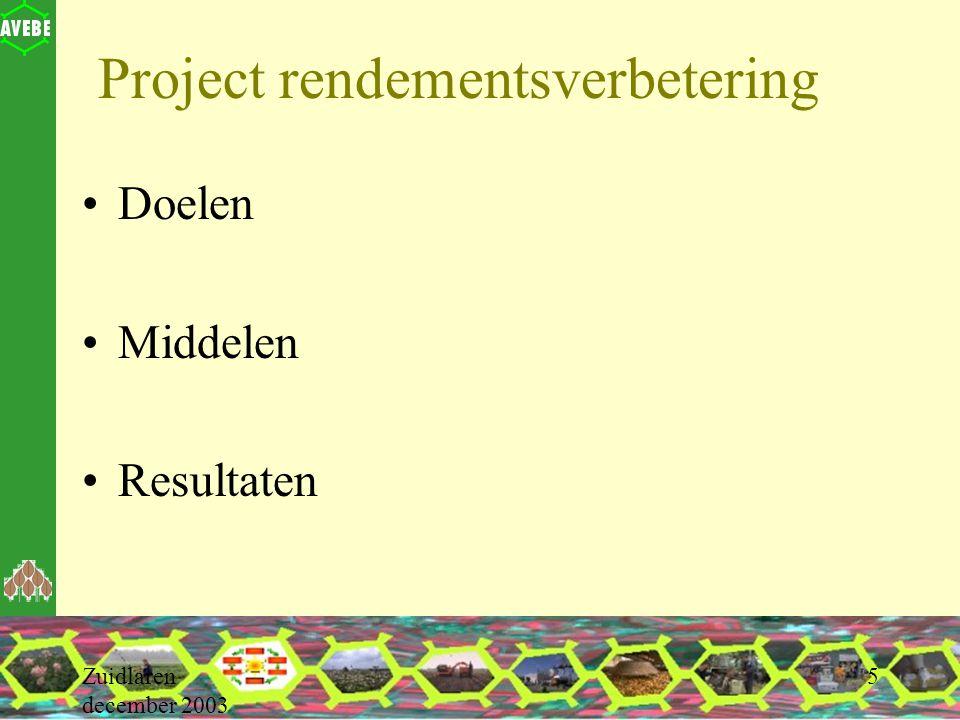 Zuidlaren december 2003 5 Project rendementsverbetering Doelen Middelen Resultaten