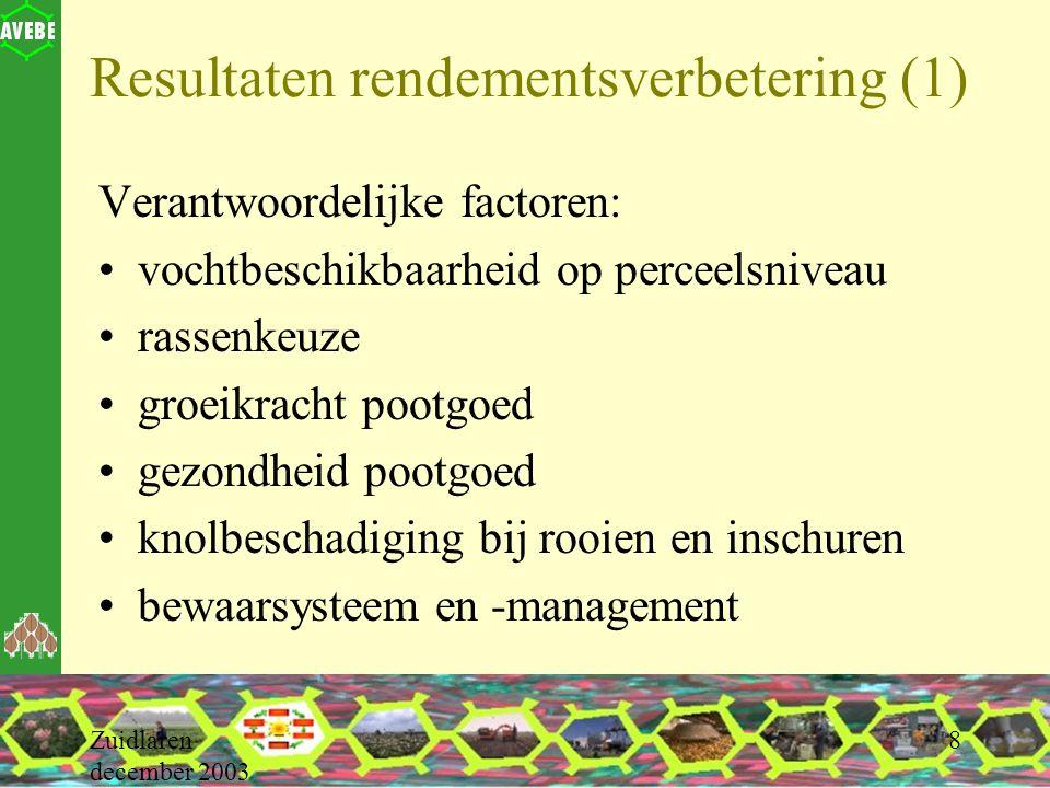 Zuidlaren december 2003 8 Resultaten rendementsverbetering (1) Verantwoordelijke factoren: vochtbeschikbaarheid op perceelsniveau rassenkeuze groeikracht pootgoed gezondheid pootgoed knolbeschadiging bij rooien en inschuren bewaarsysteem en -management