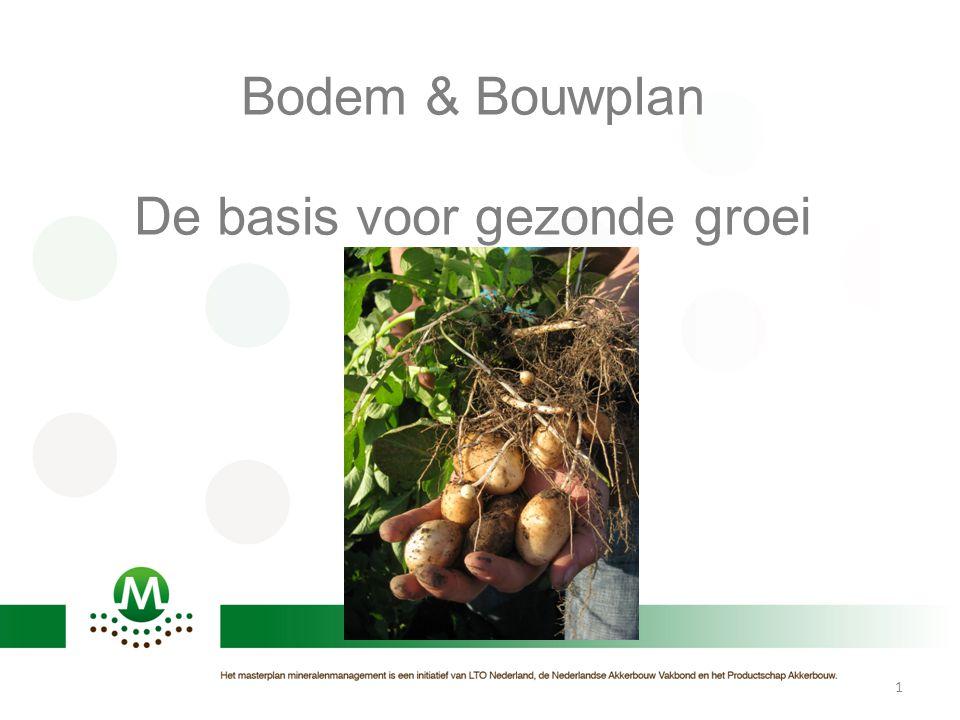 Bodem & Bouwplan De basis voor gezonde groei 1