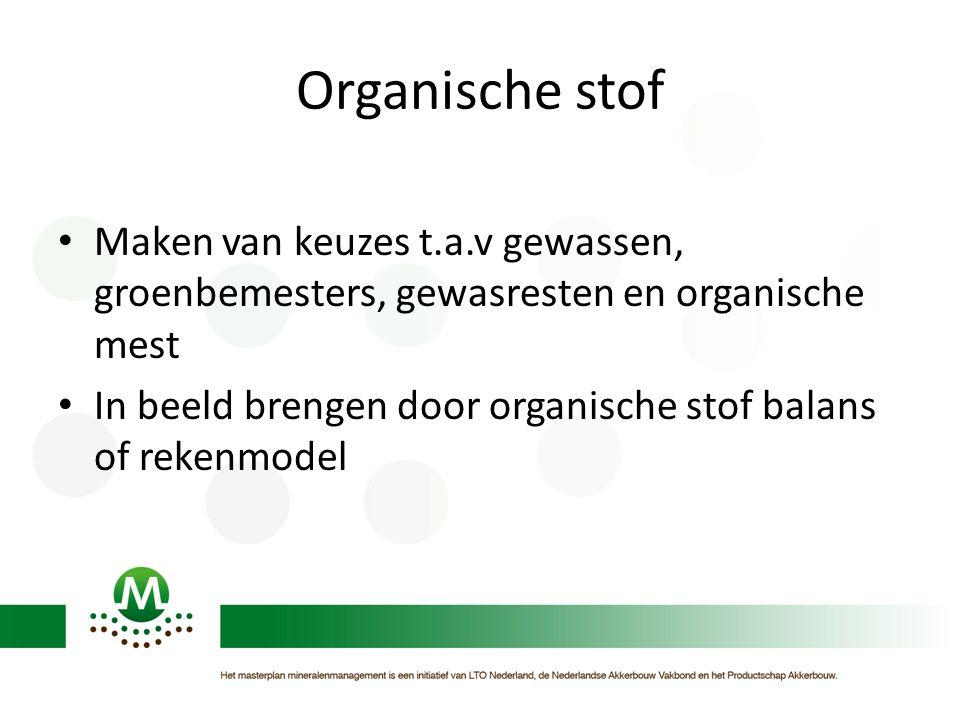 Organische stof Maken van keuzes t.a.v gewassen, groenbemesters, gewasresten en organische mest In beeld brengen door organische stof balans of rekenmodel