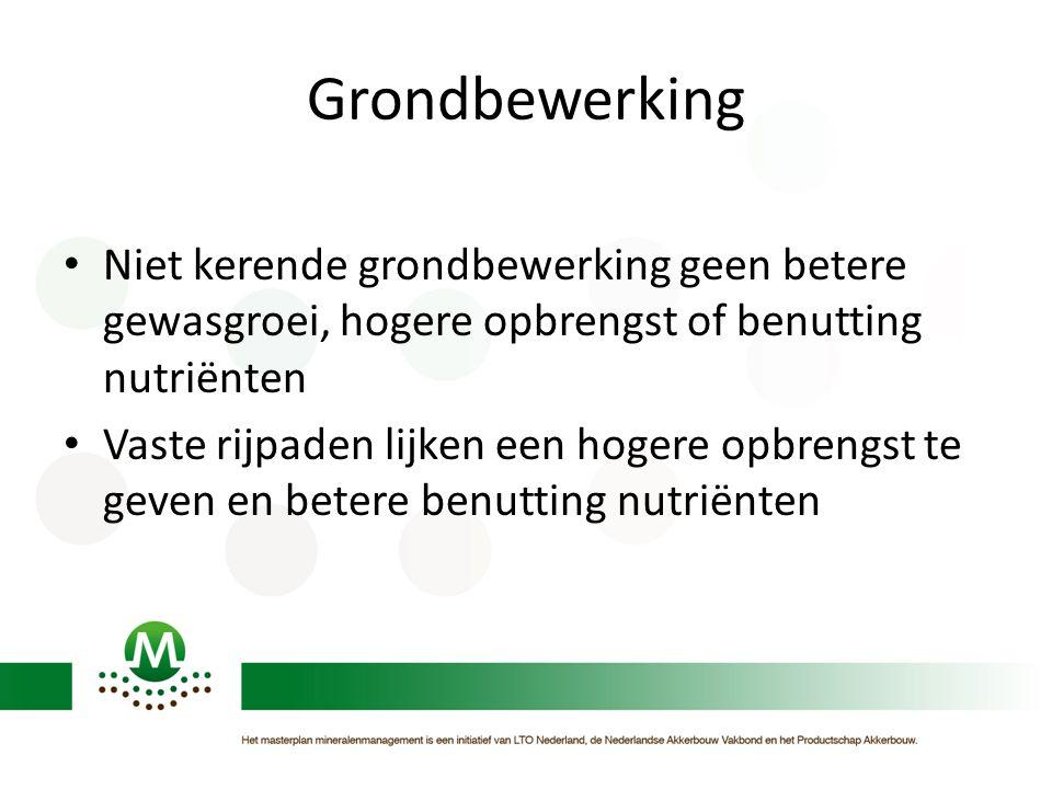 Niet kerende grondbewerking geen betere gewasgroei, hogere opbrengst of benutting nutriënten Vaste rijpaden lijken een hogere opbrengst te geven en betere benutting nutriënten
