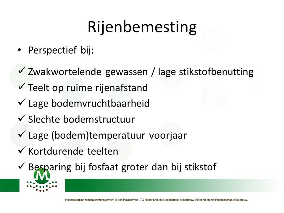 Rijenbemesting Perspectief bij: Zwakwortelende gewassen / lage stikstofbenutting Teelt op ruime rijenafstand Lage bodemvruchtbaarheid Slechte bodemstr
